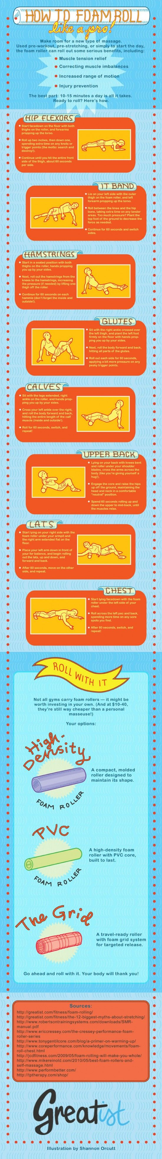 How to Foamroll Infographic